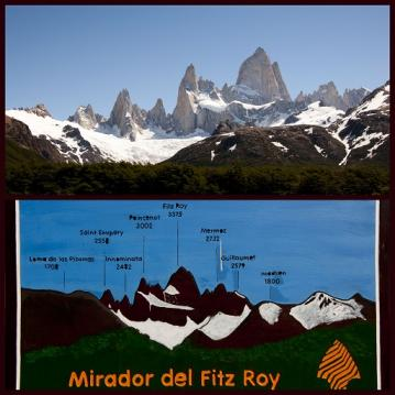 fitz-roy-nomination.jpg